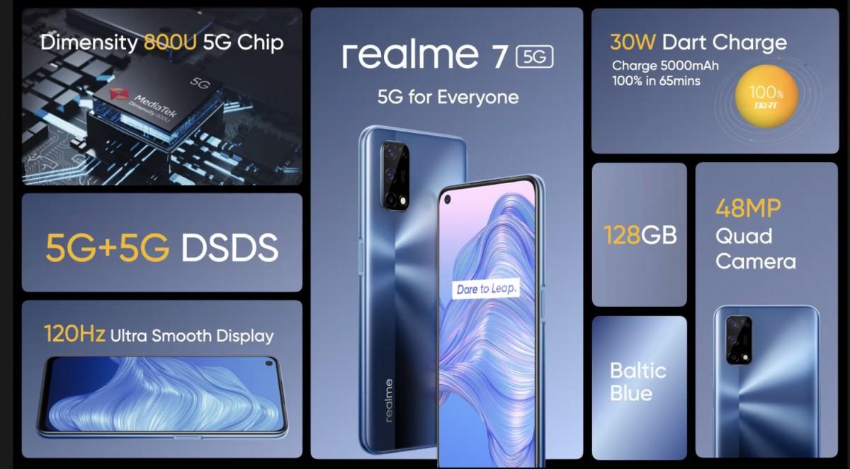 Haftalık anket: Black Friday anlaşmaları sırasında bir Realme 7 5G satın alacak mısınız?