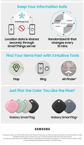 Galaxy Smart Tag ve Smart Tag + 'ın Temel Özellikleri