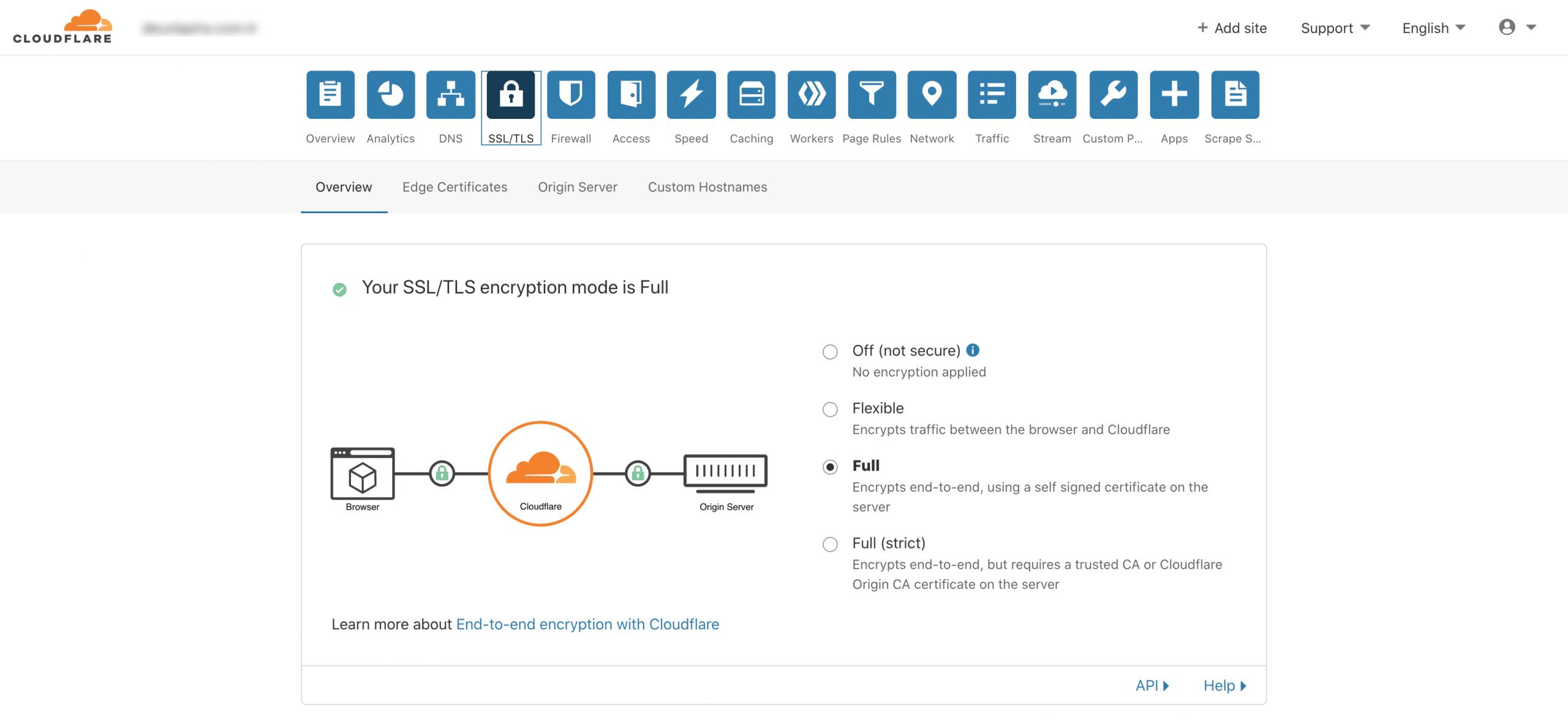 Cloudflare SSL/TLS Ayarları